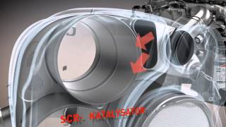 Euro-6-Engine-Technologie - 3D Animation - DE - Renault Trucks