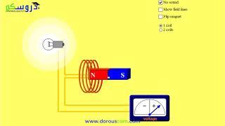 درس 9 : التحريض الكهرومغناطيسي - فيزياء السنة الرابعة متوسط مع الأستاذ وسيم حلاسة