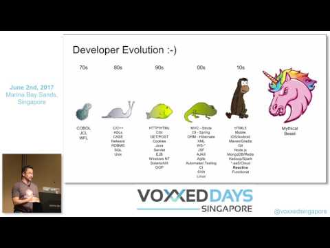 Reactive Microservices on the JVM with Vert.x by Burr Sutter