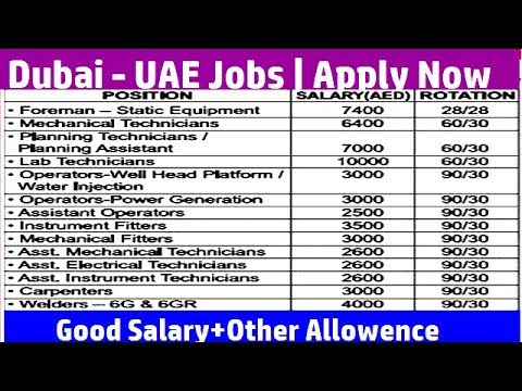 Dubai Abu Dhabi Uae Jobs Oil Gas Jobs Good Salary Apply Now Youtube