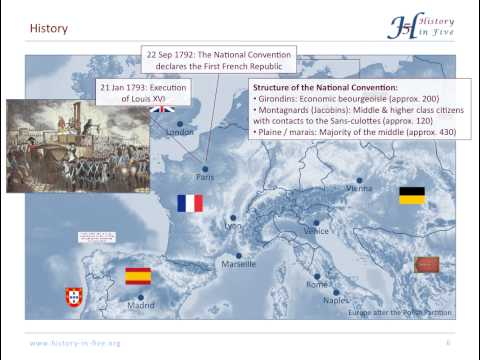 French Revolution - Second Phase (1792-1794)