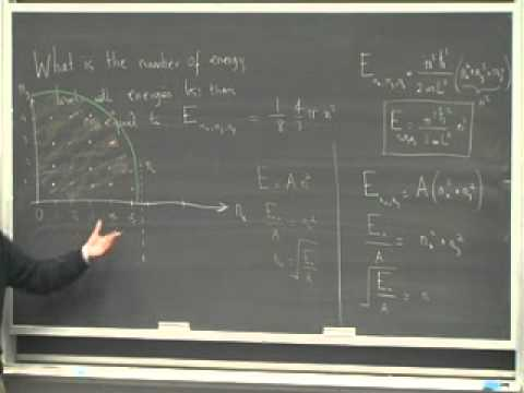 Explanation of modern physics