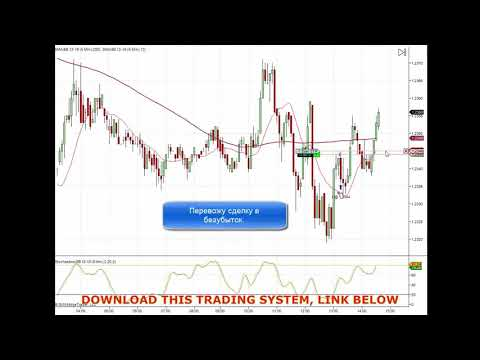 forex-trader-usa,-strategy-system-indicator-scalping