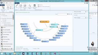 Erstellen oder Bearbeiten Sie eine Organisation, die Hierarchie in Microsoft Dynamics AX 2012 R3
