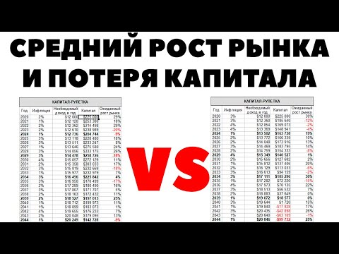 ???????? 225k$ и 12k$: Обманчивый средний рост рынка! Как не проесть весь капитал?
