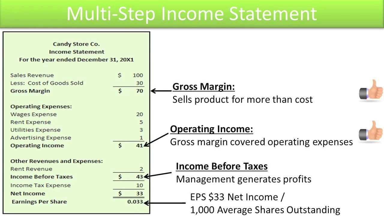 Preparing single and multi step income statements slide for Multi step income statement excel template