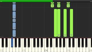 Sly And The Family Stone - Dance To The Music - Piano Cover Tutorials - Backing Track
