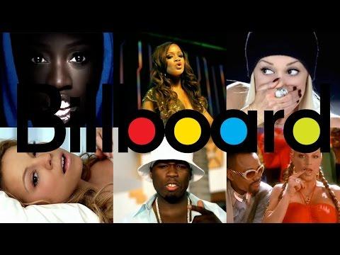Billboard Hot 100 Top 20 Summer hits 2005