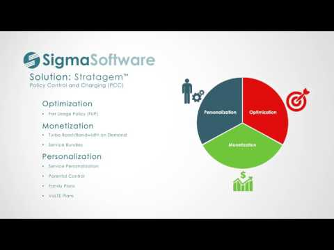 Sigma Software Company And Product Introduction