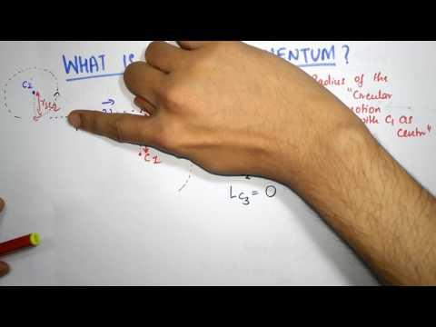 Angular momentum definition