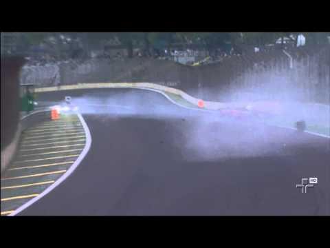 Acidente Envolvendo Ex-piloto De Fórmula 1 Mark Webber Quase Termina Em Tragédia - 01/12/2014