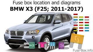 Fuse box location and diagrams: BMW X3 (F25; 2011-2017) - YouTubeYouTube