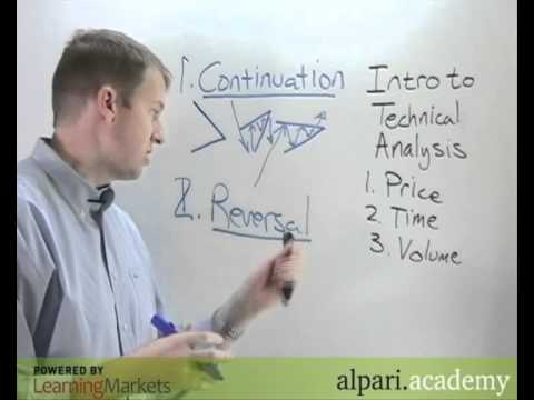 Lesson 4 - Introduction to technical analysis