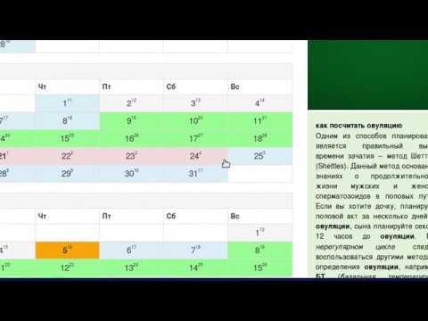 Как определить день овуляции. Женский календарь Календарь менструации