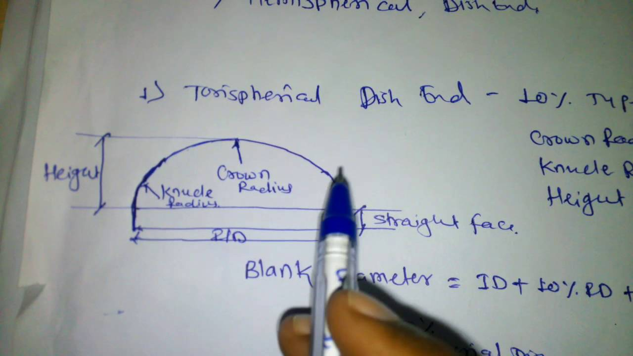 Torispherical Dish End fabrication terms  YouTube