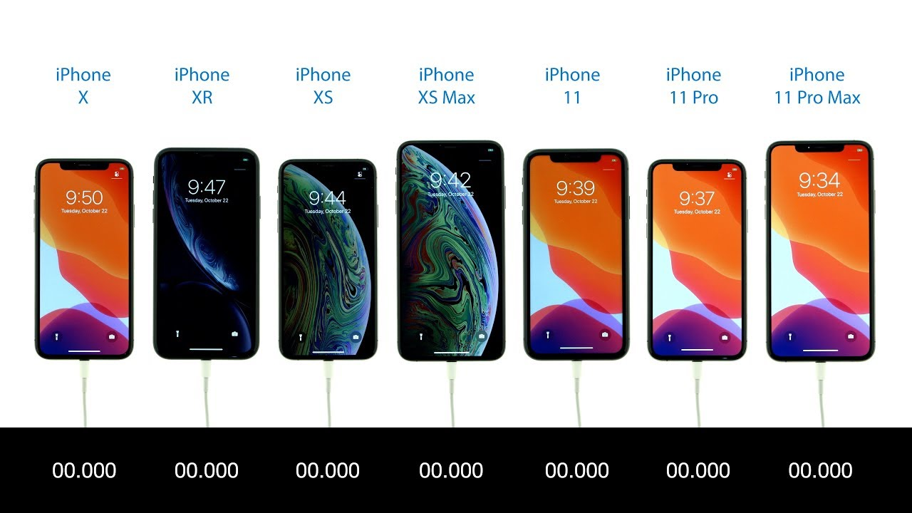 Boot Speed Test Iphone 11 Pro Max Vs Iphone Xr Xs Max Vs Iphone X Video Iclarified