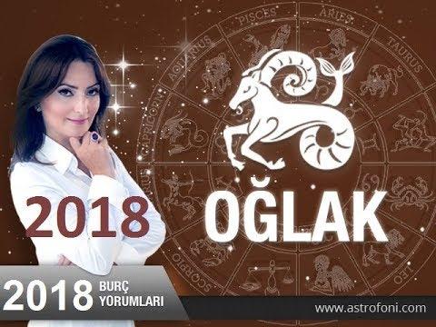 2018 Oğlak Burcu Astroloji Burç Yorumu 2018 Yılı Burçlar Astrolog