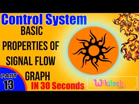 What are the Basic Properties of Signal Flow Graph | Control Systems Interview Questions