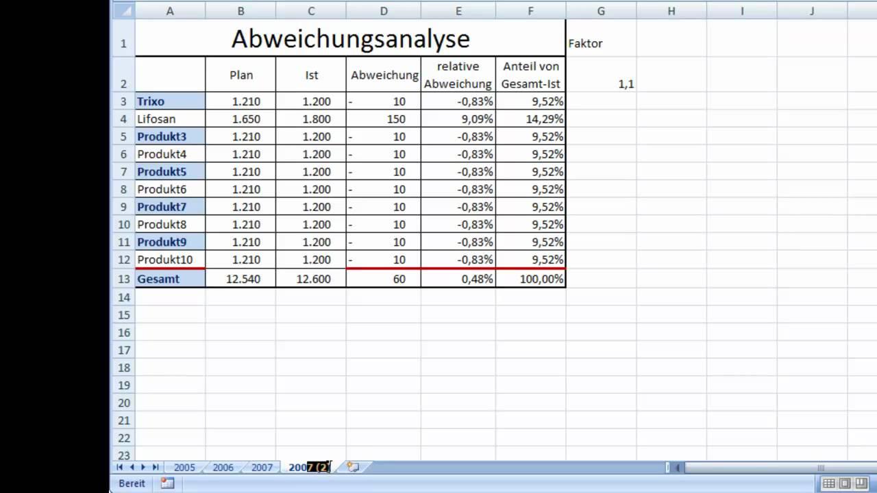 Komplette Tabellen in Excel kopieren - YouTube