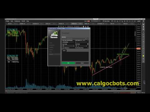 1D Draw Trend Colors cAlgo cTrader Indicator 01 Nikkei 225 Daily Chart