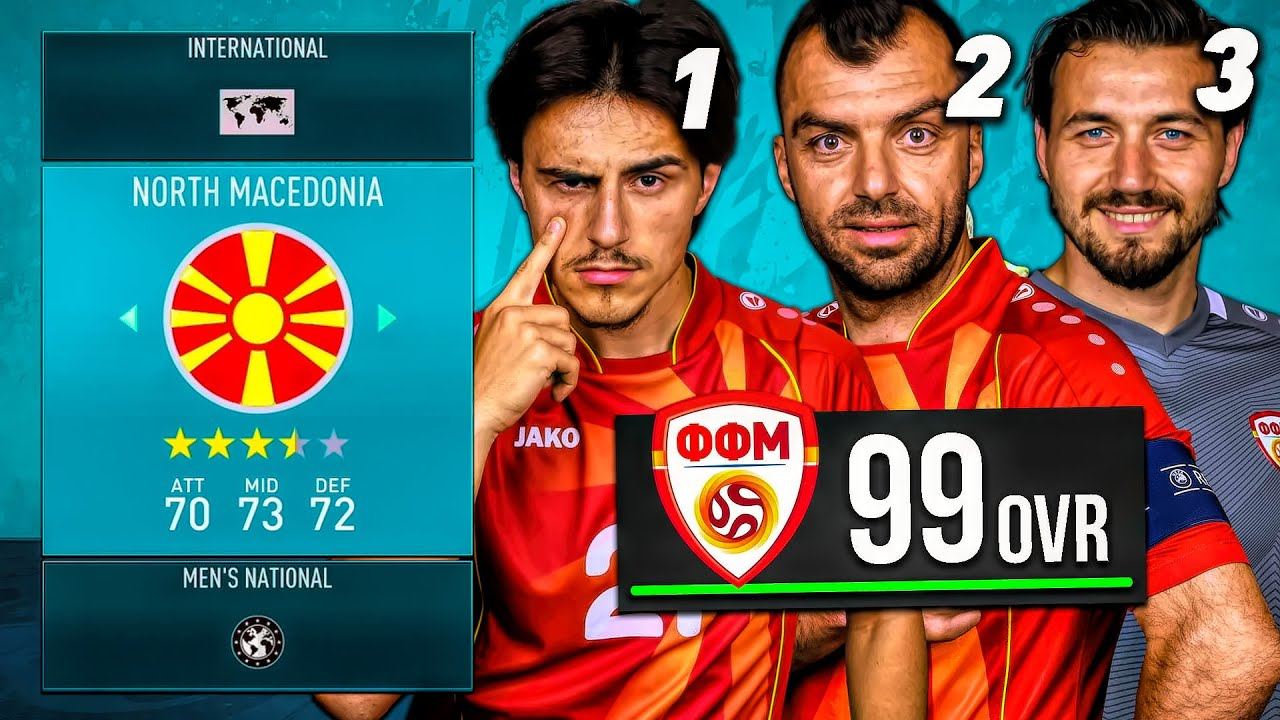 I Added 99 Rated Players To NORTH MACEDONIA Until They Won EURO 2020...
