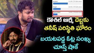 Bigg Boss Telugu Vote Update   Tanish Vs Deepthi   Kaushal Army Sketch   YOYO Cine Talkies