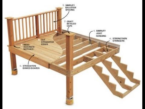 Deck Building - P1 - How To Build a Frame for Multilevel Deck