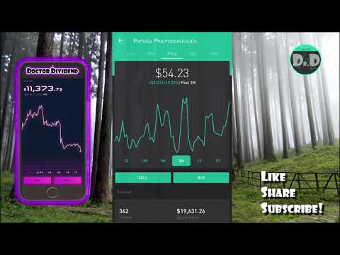 $1800 SWING TRADE & $250 DIVIDEND CAPTURE | Stock Market Investing!