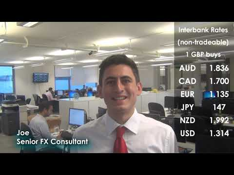 Daily Currency Analysis by Joe