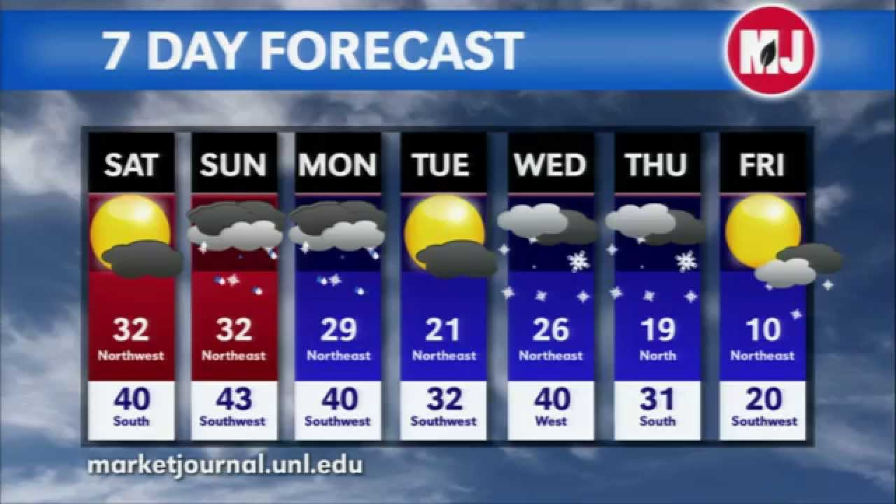 December 19 2014 Weather Forecast Youtube