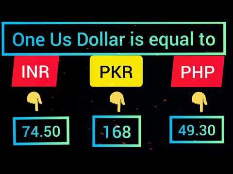 Iraqi Dinar Exchange Rates   US Dollar Exchange Rate   Iqd,usd, Sar,aed,uae