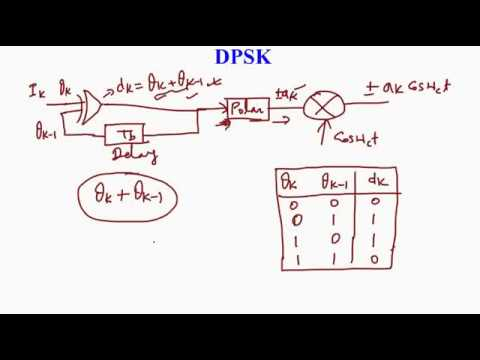 L14 : Differential Phase Shift Keying (DPSK) [In Hindi]