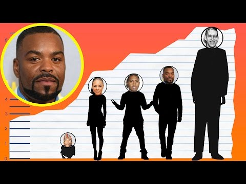 How Tall Is Method Man? - Height Comparison!