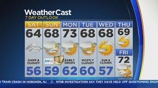 10-1 Morning Weather Forecast