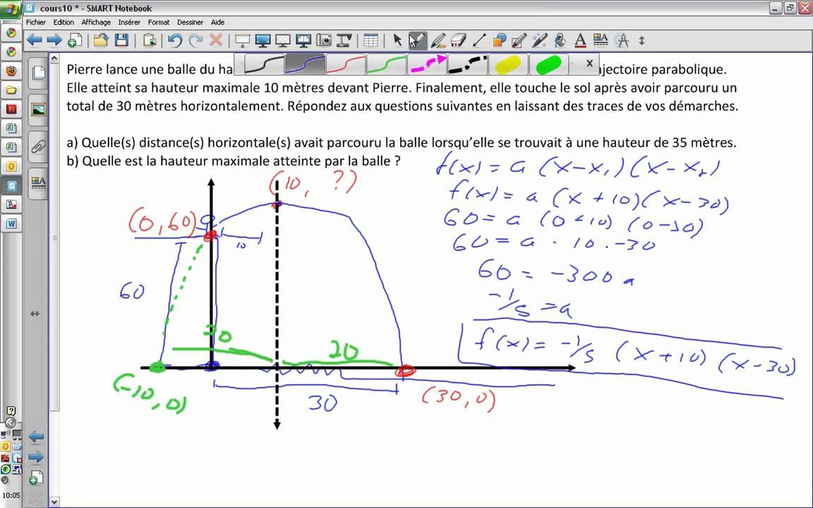 Résolution de problèmes, la fonction polynomiale du second ...