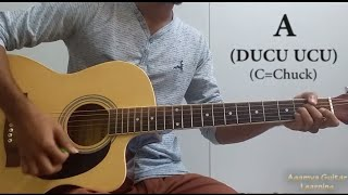 Kyu Dil Mera Mohit Chauhan Guitar Chords Lesson Cover Strumming Pattern Progressions