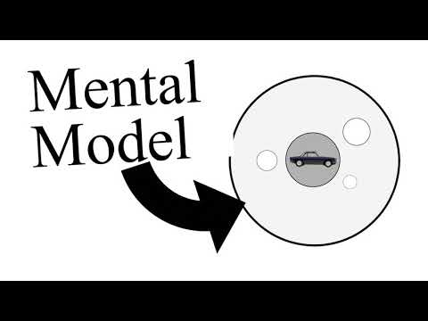What are 'Mental Models'?