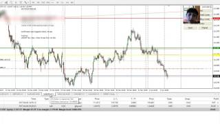 Forex Trading Strategy, Price Action, How I Trade, Forex Forecast