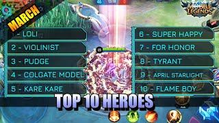 TOP 10 HEROES FOR MARCH 2020 IN MOBILE LEGENDS: BANG BANG
