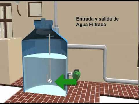 Sistema de aprovechamiento de agua pluvial para uso for Como hacer un tanque de agua para rustico