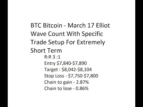 BTC Bitcoin - March 17 Elliot Wave Count With Specific Trade Setup For Extremely Short Term