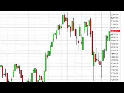 CAC 40 Index forecast for the week of November 9 2015, Technical Analysis