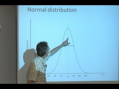 3.1 The Normal distribution