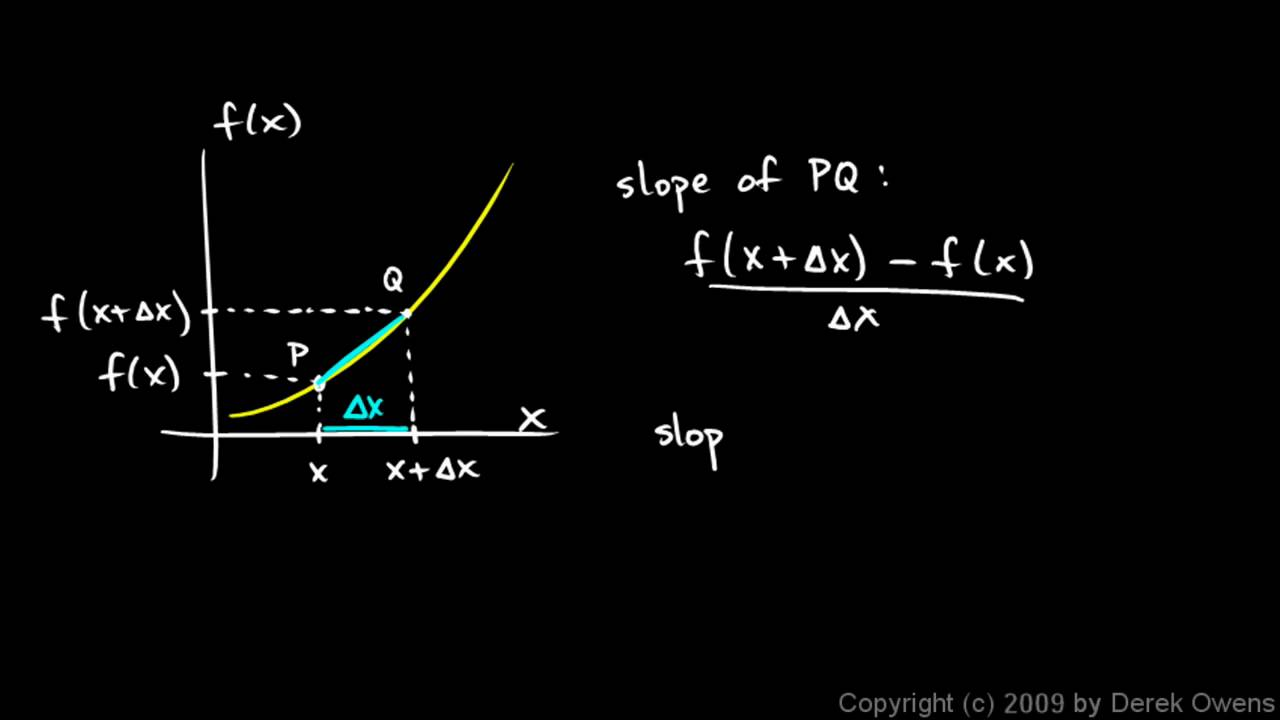 Download Calculus 3.03a - The Derived Function