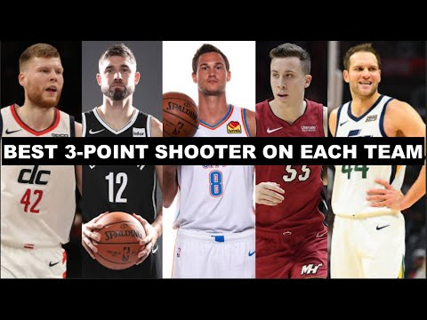 The Best 3 Point Shooter On Every NBA Team Right Now