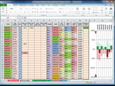 Forex correlation spreadsheet