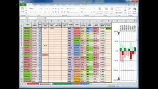 FOREX  Trading Spreadsheet Overview.mp4