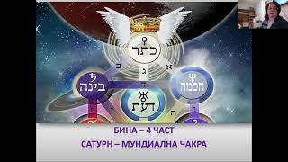 Сефирата Бина  4 част. Сатурн - Мундиална чакра - Галя Маджарова