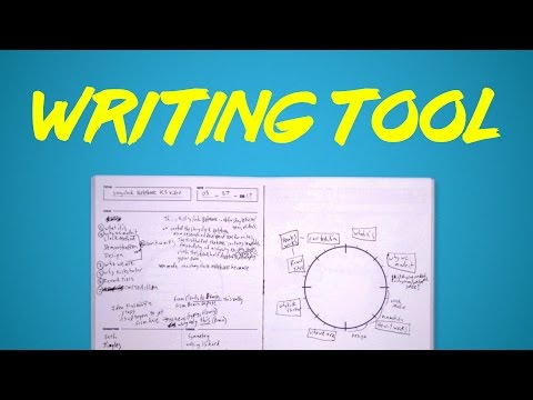 AMAZING Asset for WRITERS & Create RETRO Titles with Universe 2.1