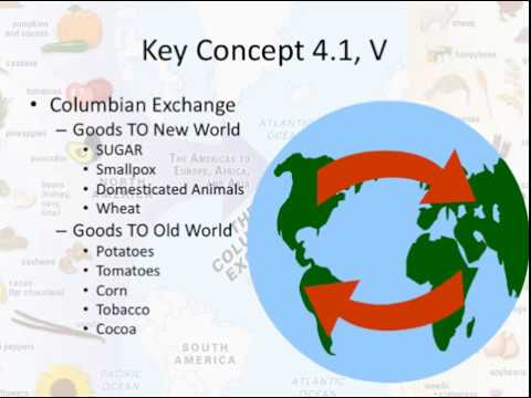 Period 4: Early Modern World (1450 - 1750) - Key Concept 4.1